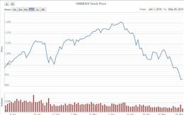 Đừng quá lo, quỹ ngoại vẫn giữ tỷ trọng cổ phiếu rất cao