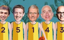 Các gã khổng lồ công nghệ đang dần chia làm 2 phe: Microsoft và Apple một bên, Google và Facebook bên còn lại...