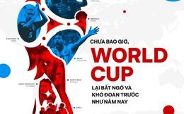 Kết thúc vòng loại: Chưa bao giờ, World Cup lại bất ngờ và khó đoán trước như năm nay