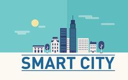 Dự án thành phố thông minh đẩy vốn FDI đăng ký tăng cao