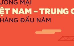 Infographic: Kim ngạch thương mại Việt Nam - Trung Quốc vượt 2 tỷ USD sau nửa năm