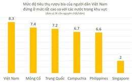 Tổ chức Y tế Thế giới khuyến nghị Việt Nam kiểm soát tiêu thụ rượu, bia
