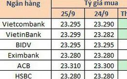Tỷ giá USD lập đỉnh mới