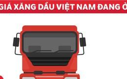 [Infographic] Giá xăng Việt Nam sẽ giảm trong kỳ điều hành tới?