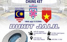 Infographic: Hai lần thua trắng ở chảo lửa Bukit Jalil của đội tuyển Việt Nam