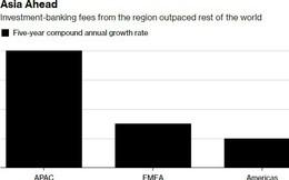 Hàng loạt nhân viên Deutsche Bank tại Hong Kong, Singapore bỏ việc