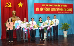 Bổ nhiệm lãnh đạo chủ chốt  tỉnh An Giang