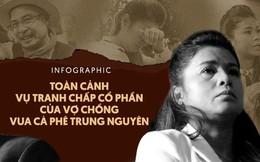 Infographic: 21 năm tình nghĩa vợ chồng và 3 năm ồn ào ly hôn của vua cafe Trung Nguyên