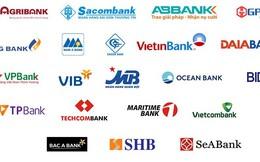 Ngân hàng với vấn đề 'nóng' Basel II