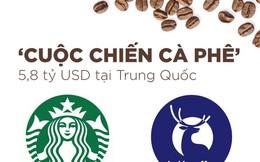 [Infographic] Cuộc chiến cà phê 5,8 tỷ USD ở Trung Quốc