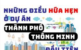 Infographic: Những điều hứa hẹn ở thành phố thông minh trong lòng Hà Nội