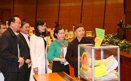 Công bố kết quả lấy phiếu tín nhiệm 50 chức danh chủ chốt