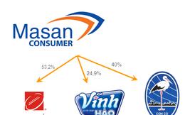 Masan Consumer sẽ chi tiếp 700 tỷ đồng để thâu tóm một doanh nghiệp hàng tiêu dùng