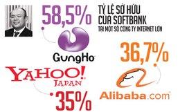 Triết lý của tay chơi lớn trên thị trường M&A Nhật Bản