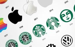 Các nhãn hiệu hàng đầu làm logo ra sao?