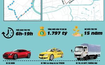 [ĐỒ HỌA] Ô tô vào trung tâm TPHCM sẽ phải trả phí ra sao?