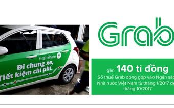 Đồng sáng lập Grab sang Việt Nam và tuyên bố đã nộp tới 140 tỷ đồng tiền thuế chỉ trong 10 tháng