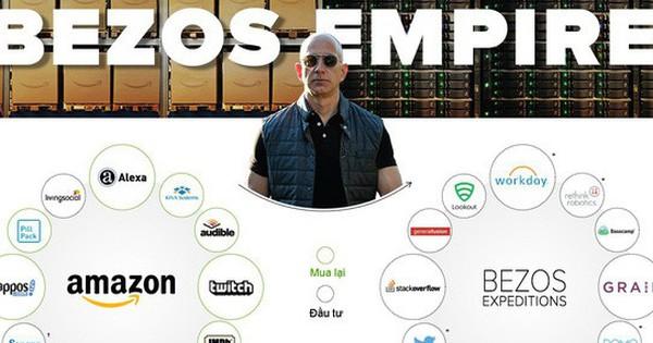 Đế chế khổng lồ của tỷ phú Jeff Bezos gồm những gì?