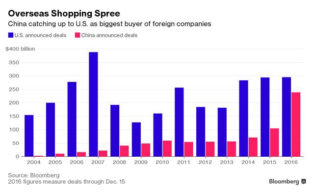 Đưa cả thế giới từ bàn ăn ra nghĩa địa nhưng Trung Quốc cũng đang bị đau đầu mãn tính vì Alibaba, Dalian Wanda,... - Ảnh 2.