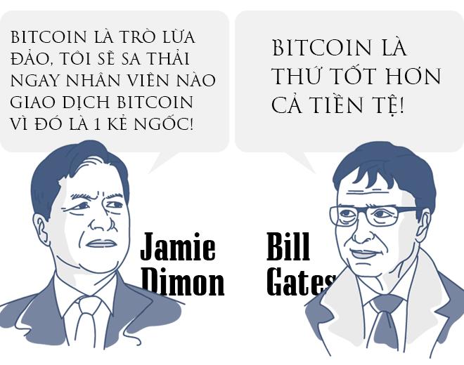 """Hai mặt của đồng bitcoin và câu chuyện đằng sau cơn sốt """"điên rồ"""" trên thị trường tài chính hiện nay - Ảnh 1."""