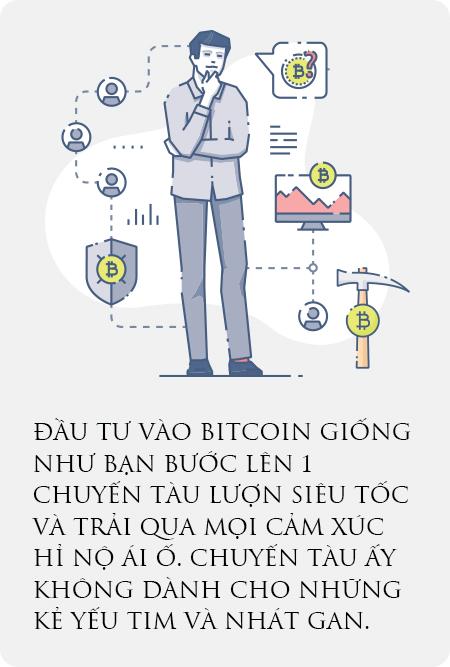 """Hai mặt của đồng bitcoin và câu chuyện đằng sau cơn sốt """"điên rồ"""" trên thị trường tài chính hiện nay - Ảnh 8."""