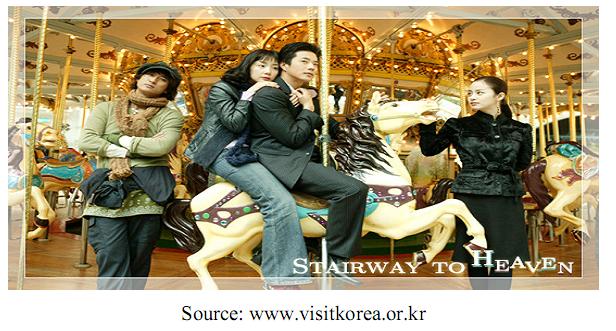Vòng quay thực hiện bối cảnh cho bộ phim Nấc thang lên thiên đường cũng thu hút đã được rất nhiều nhiều khách du lịch.