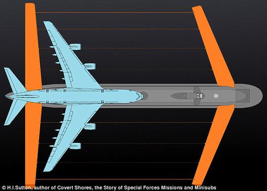 Tàu ngầm của Nga dự kiến dài gấp đôi chiếc Airbus A380 và có thiết kế cánh. Ảnh: Daily Mail