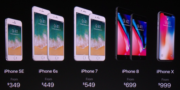 Giá khởi điểm 1 số sản phẩm iPhone