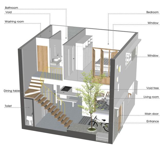 Phối cảnh toàn bộ các không gian trong ngôi nhà.