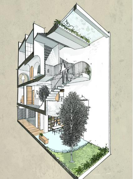 Toàn bộ sơ đồ mặt cắt ngôi nhà.