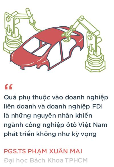 Hai giấc mơ của ngành công nghiệp ôtô Việt Nam - Ảnh 5.