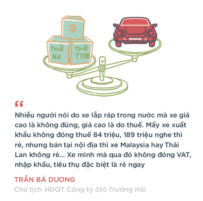 Hai giấc mơ của ngành công nghiệp ôtô Việt Nam - Ảnh 10.