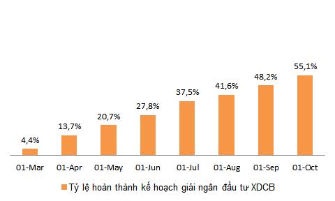 3 tháng Kho bạc Nhà nước gửi thêm gần 49.000 tỷ đồng vào 3 ngân hàng lớn - Ảnh 3.