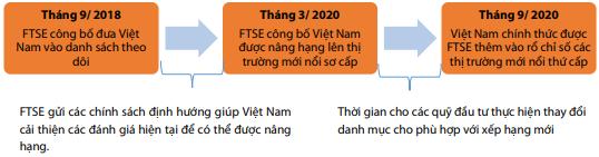 VDSC: Thị trường đan xen xấu – tốt, VN-Index sẽ vẫn dao động trong vùng 960-1040 điểm - Ảnh 2.