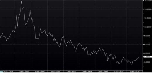 VDSC: Thị trường đan xen xấu – tốt, VN-Index sẽ vẫn dao động trong vùng 960-1040 điểm - Ảnh 1.