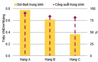 bất động sản căn hộ chung cư Tp.HCM quý 3: Cả nguồn cung mới và chuyển nhượng giảm mạnh - Ảnh 2.