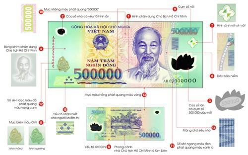 Khởi tố hơn 1.000 vụ và 2.000 đối tượng phạm tội về tiền giả tại Việt Nam - Ảnh 1.