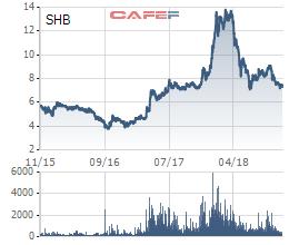Với 5.000 đồng trong tay, nhà đầu tư có hàng trăm thời cơ chọn lọc cổ phiếu trên phân khúc chứng khoán Việt Nam - Ảnh 2.