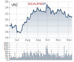 VRC thông qua phương án đầu tư vào Cảng Mỹ Xuân – Vũng Tàu - Ảnh 1.