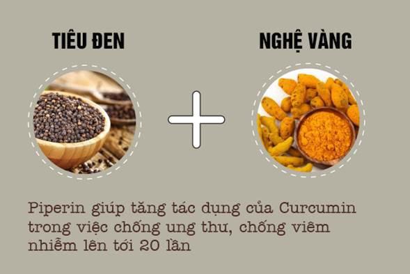 Hạt tiêu đen – gia vị vàng của người Việt: Phòng ngừa ung thư, cải thiện làn da, giảm cân hiệu quả - Ảnh 1.