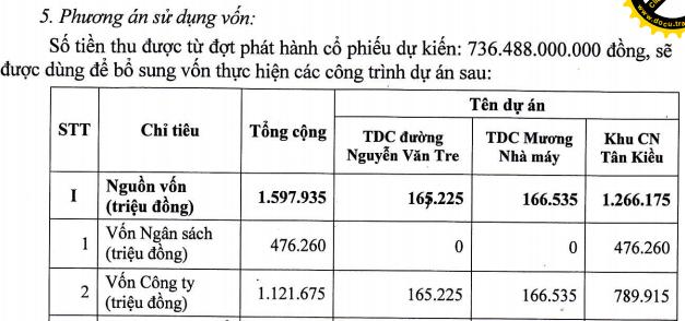 VLXD Đồng Tháp (BDT) phát hành hơn 61 triệu cổ phiếu tăng VĐL thêm 159% - Ảnh 2.