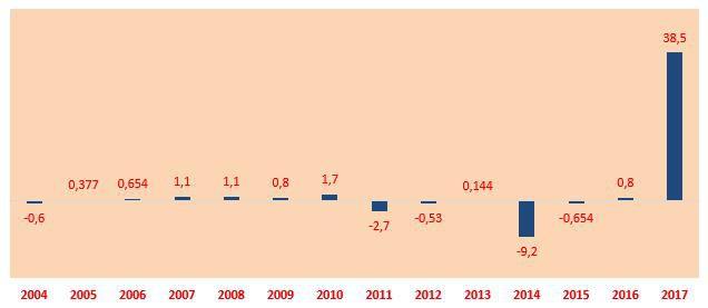 AMV: Vượt 175% kế hoạch cả năm chỉ nhờ kinh doanh trong quý 4 - Ảnh 1.