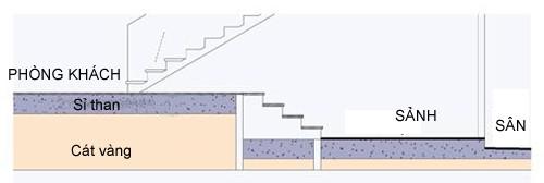 Cách chống nồm siêu hiệu quả bằng sỉ than cho nền nhà mà không phải ai cũng biết - Ảnh 1.