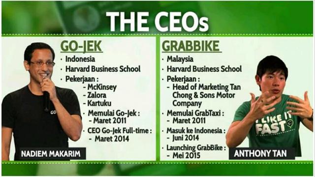 Grab - Go Jek: Cuộc đối đầu của 2 startup kỳ lân ở Đông Nam Á và màn tỉ thí của 2 người khách mua cộng từng học ở Havard - Ảnh 1.