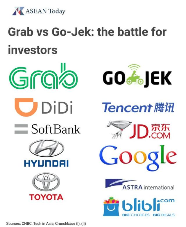 Grab - Go Jek: Cuộc đối đầu của 2 startup kỳ lân ở Đông Nam Á và màn tỉ thí của 2 người khách mua cộng từng học ở Havard - Ảnh 2.