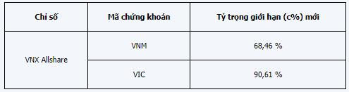 Thêm cổ phiếu PGT bị loại khỏi rổ chỉ số VNX Allshare - Ảnh 1.