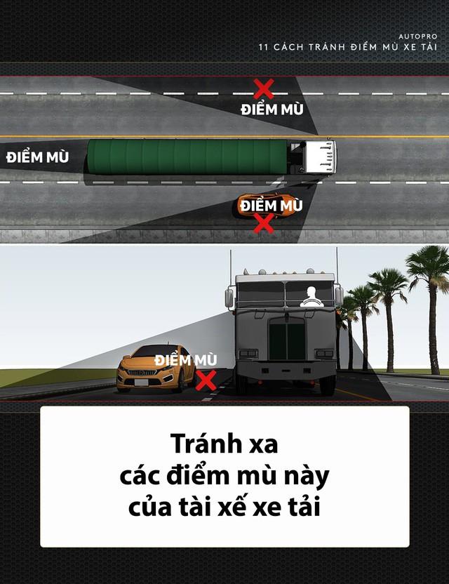 [Photo Story] 11 bí quyết lái xe sống còn bạn phải nhớ khi gặp xe tải - Ảnh 2.
