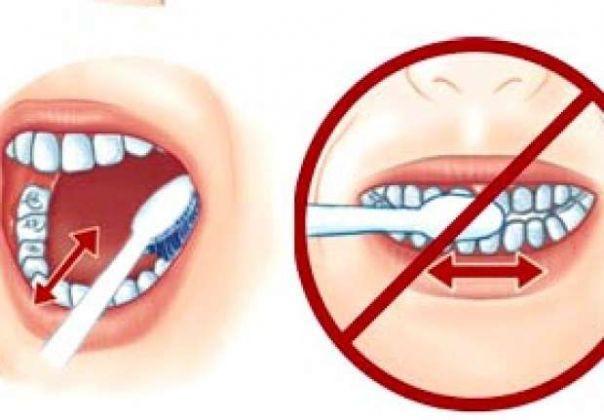 Thói quen đánh răng sai 90% người mắc phải: Làm ướt bàn chải trước khi đánh răng - Ảnh 3.