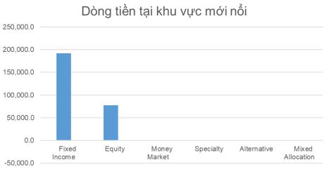 """P/E TTCK Việt Nam về mức trung bình 3 năm, cơ hội """"gom hàng"""" cho nhà đầu tư đã lộ diện? - Ảnh 2."""