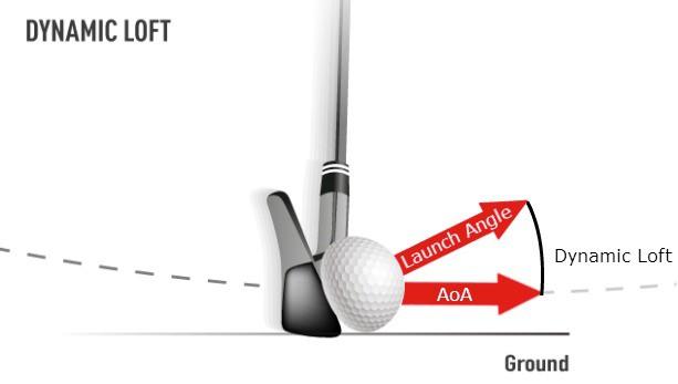 8 thuật ngữ kỹ thuật hữu ích mà golfer chuyên nghiệp cũng bị bối rối - Ảnh 1.